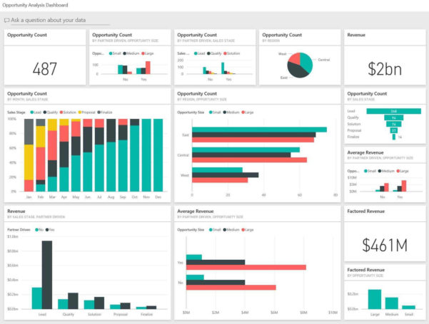 Sample Excel Dashboard | Sosfuer Spreadsheet To Free Excel Dashboard Templates