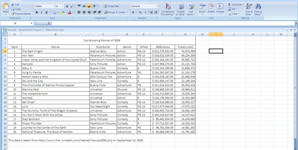 Sample Excel Spreadsheet For Practice | Homebiz4U2Profit With Excel Spreadsheet Samples