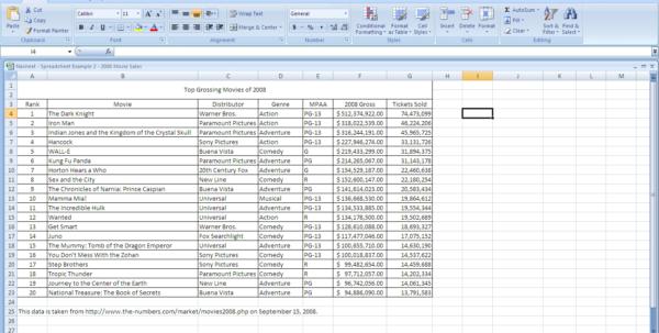 Sample Excel Spreadsheet For Practice | Spreadsheets Intended For To Sample Spreadsheet Data