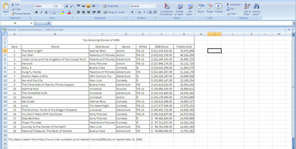 Sample Excel Spreadsheet For Practice | Spreadsheets Intended For With Data Spreadsheet Templates
