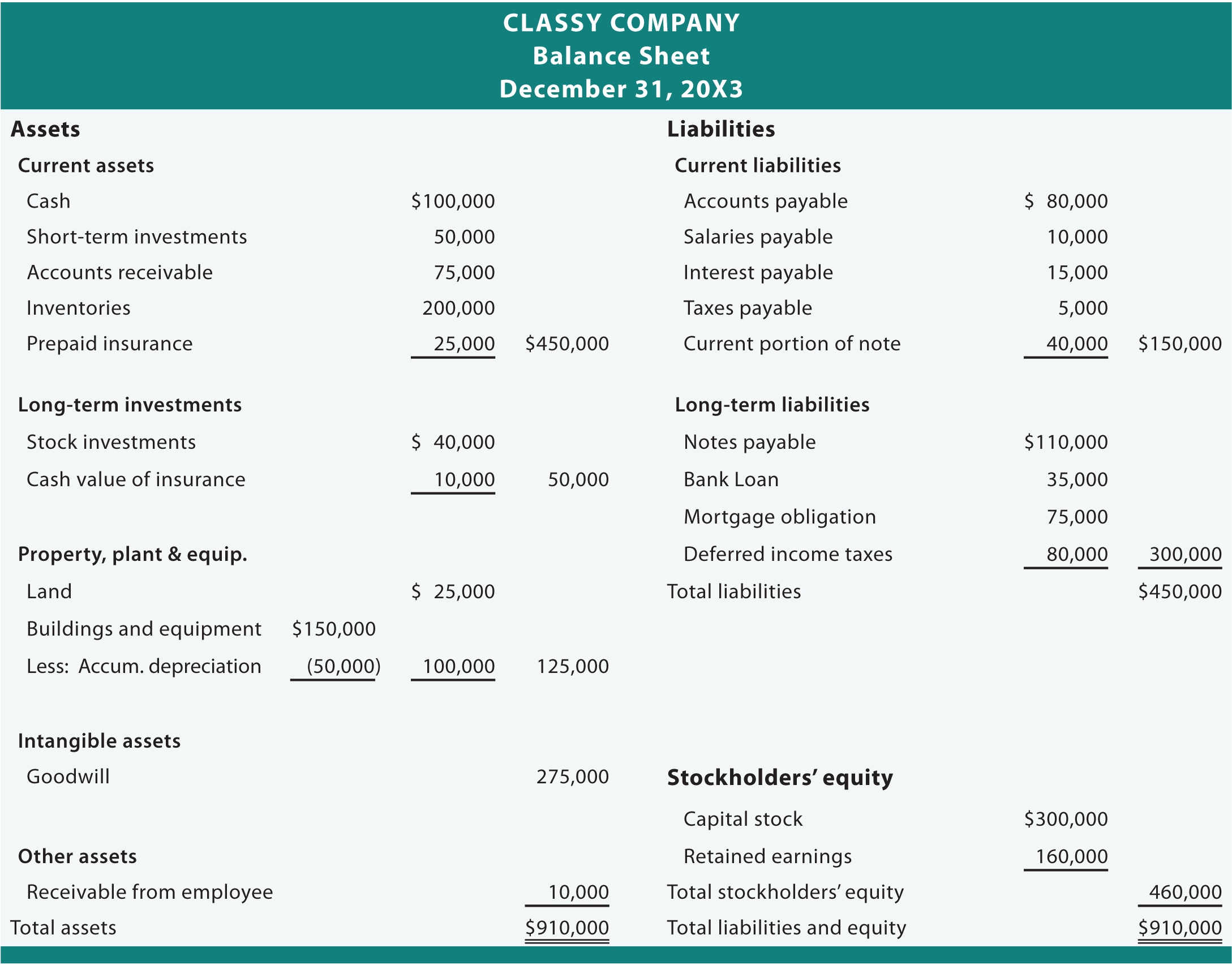 Sample Income Statement For Small Business In Philippines Basic Throughout Sample Income Statement For Small Business