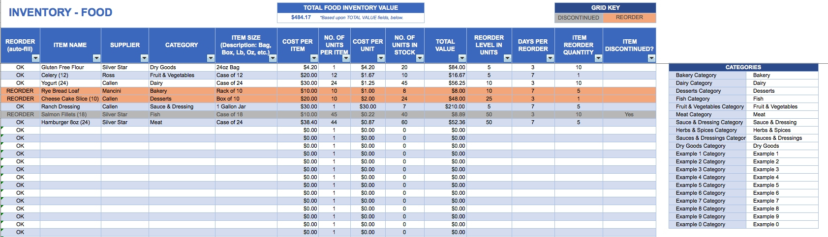 Sample Inventory Spreadsheet Food 0 Perfect So Template – Coocourses In Sample Inventory Spreadsheet