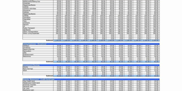 Sample Monthly Budget Worksheet Sample Household Budget Spreadsheet With Home Expenses Spreadsheet Template