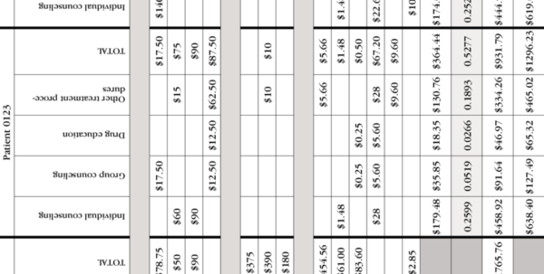 Sample Monthly Resource Cost Spreadsheet | Download Table With Sample Of Spreadsheet