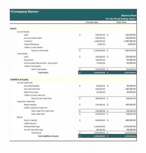 Sample Of A Balance Sheet For Small Business Income Statement What And Sample Income Statement For Small Business