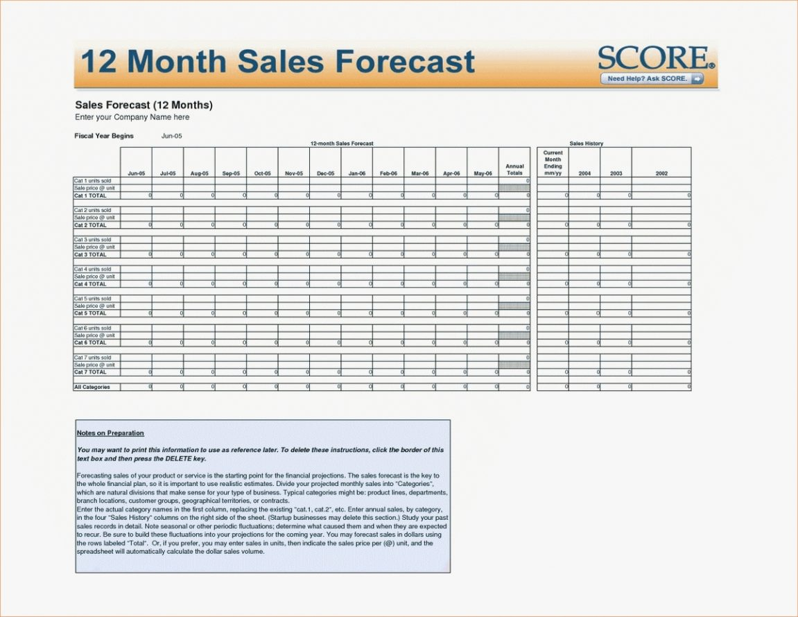 Sample Of Sales Forecast Business Expenses Spreadsheet With Excel With Sales Forecast Excel Template