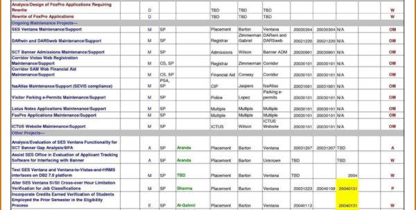 Sample Project Management Excel Spreadsheet Example Of Tracking Inside Sample Project Tracking Spreadsheet