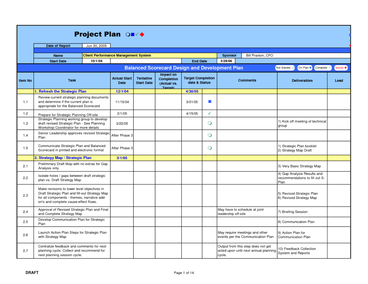 Sample Project Management Templates Dawaydabrowaco Inside Project And Project Management Spreadsheet Template