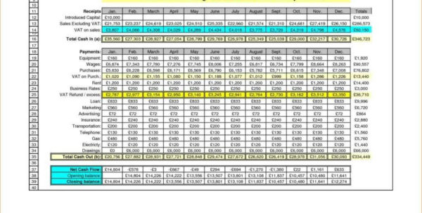 Sample Sales Forecast Spreadsheet On Excel Spreadsheet Templates With Sales Forecast Spreadsheet Template