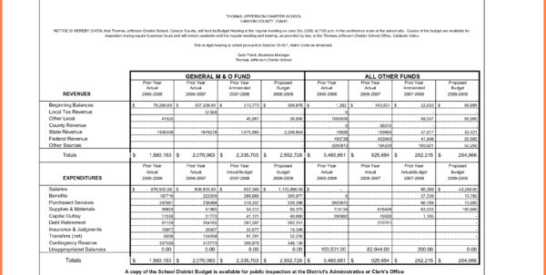 Sample School Budget Spreadsheet As Free Spreadsheet Excel With Samples Of Budget Spreadsheets