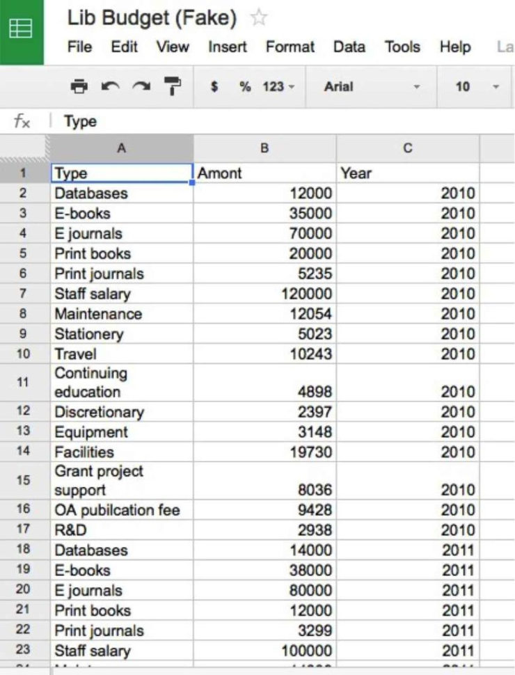 Sample Spreadsheet Data As Excel Spreadsheet Templates Monthly With Sample Excel Spreadsheet With Data