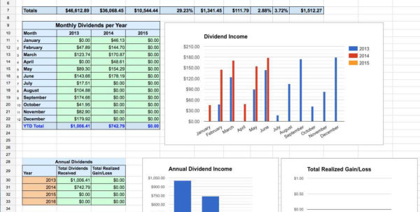 Sample Stock Portfolio Spreadsheet | Sosfuer Spreadsheet With Sample Spreadsheet For Small Business