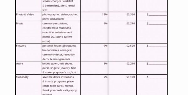 Sample Wedding Budget Spreadsheet Kenya Checklist Practical Throughout Sample Wedding Budget Spreadsheet
