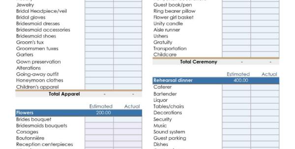 Sample Wedding Budget Spreadsheet   Twables.site Throughout Sample Wedding Budget Spreadsheet