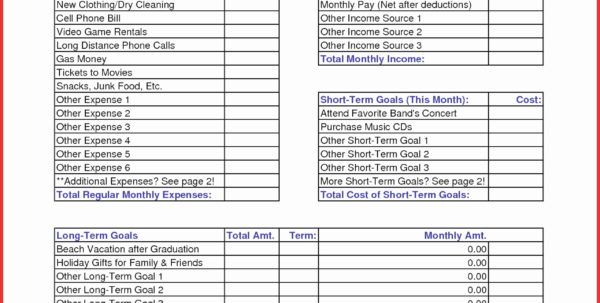 Self Employed Expenses Spreadsheet Best Of Restaurant Expenses Throughout Restaurant Bookkeeping Templates