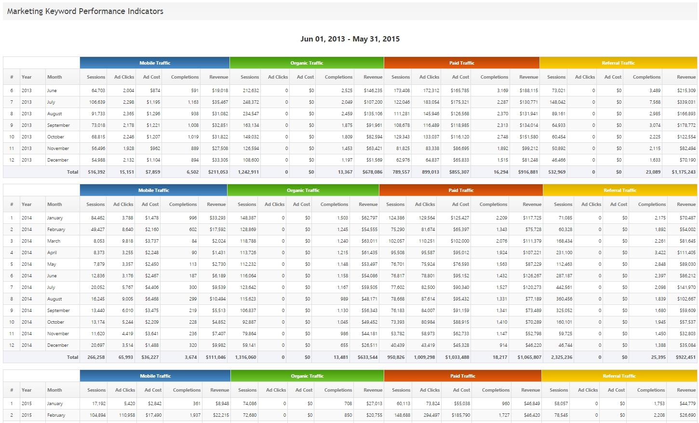 seo  u0026 marketing report pdf system templates