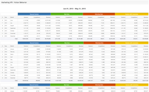 Seo & Marketing Report Pdf System Templates | Rank Ranger With Marketing Kpi Excel Template