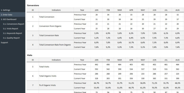 Seo Metrics Dashboard Template   Adnia Solutions With Kpi Dashboard Template Excel