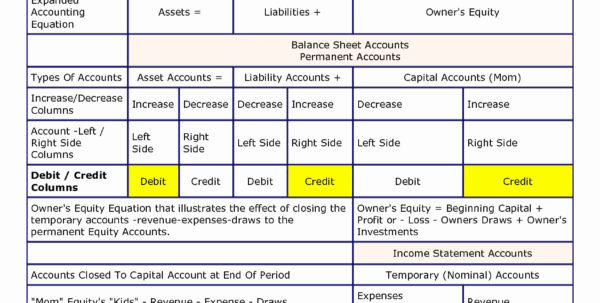 Simple Accounting Spreadsheet New Farm Bookkeeping Spreadsheet New To Simple Bookkeeping Spreadsheet