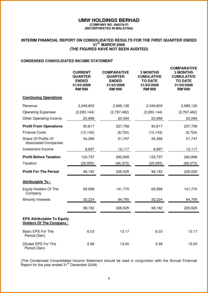 Simple Financial Statement Template | Sosfuer Spreadsheet To Financial Statements Templates