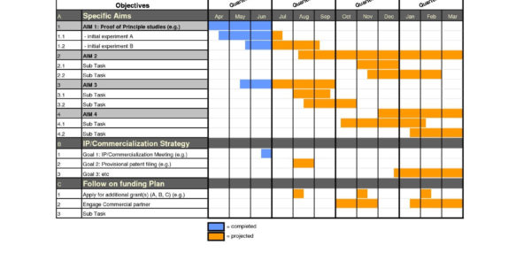 Simple Gantt Chart Excel Template Free Download And 30 Awesome And Simple Excel Gantt Chart Template Free
