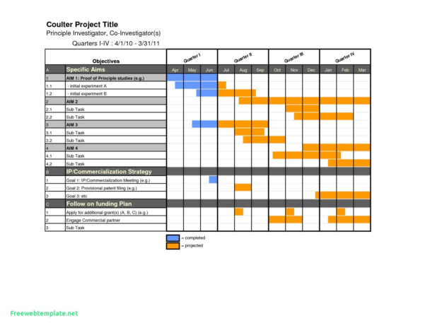 Simple Gantt Chart Excel Template Free Download And 30 Awesome And Weekly Gantt Chart Template Free