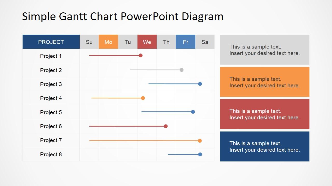 Simple Gantt Chart Powerpoint Diagram   Slidemodel In Gantt Chart Template For Powerpoint