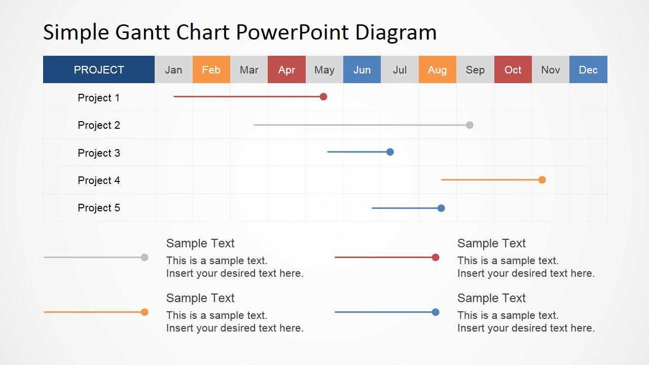 Simple Gantt Chart Powerpoint Diagram - Slidemodel inside Simple Gantt Chart Template