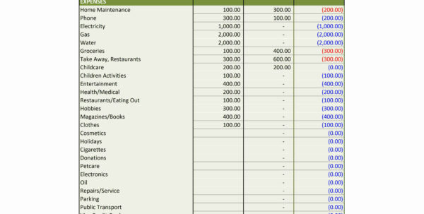 Simple Monthly Budget Blank Template Throughout Excel Spreadsheet Template For Bills