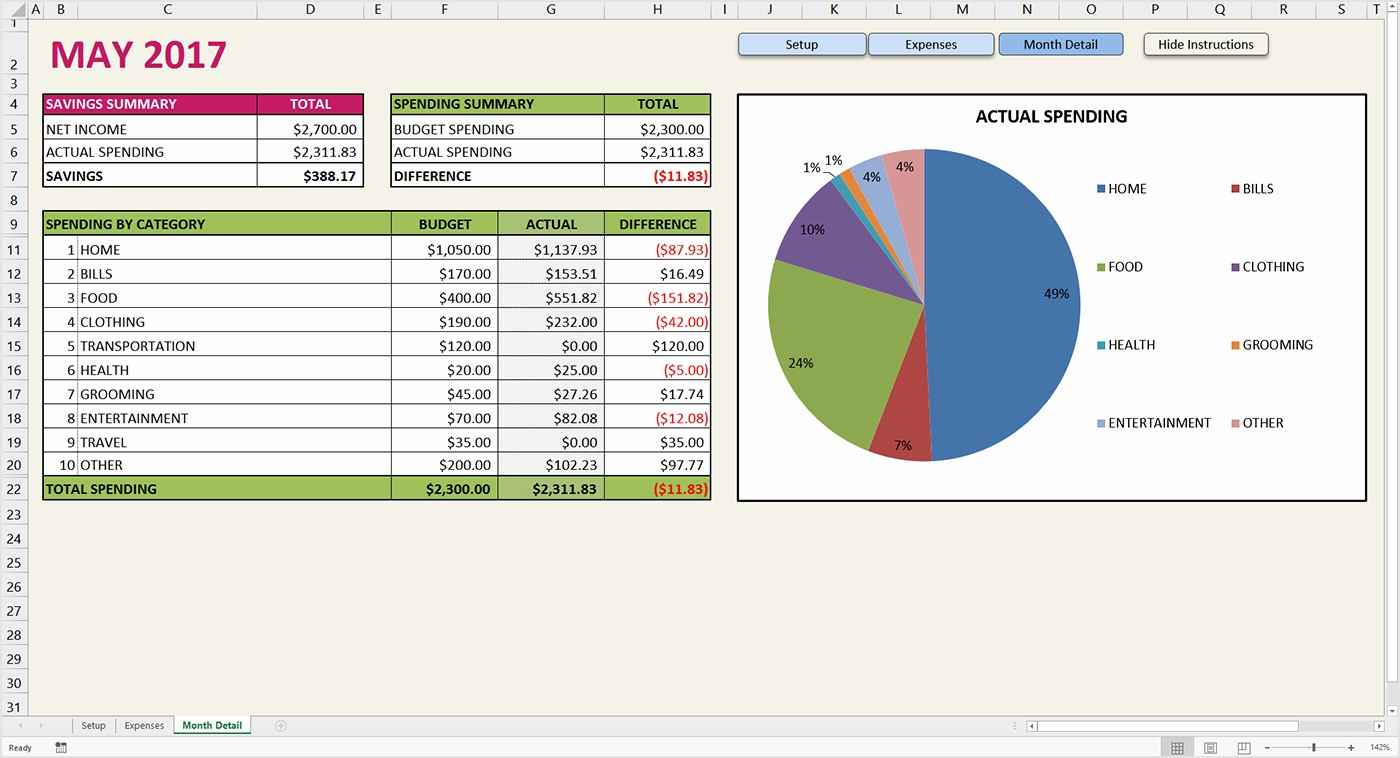 Simple Personal Financial Plan Template   Resourcesaver Within Personal Financial Budget Template Excel