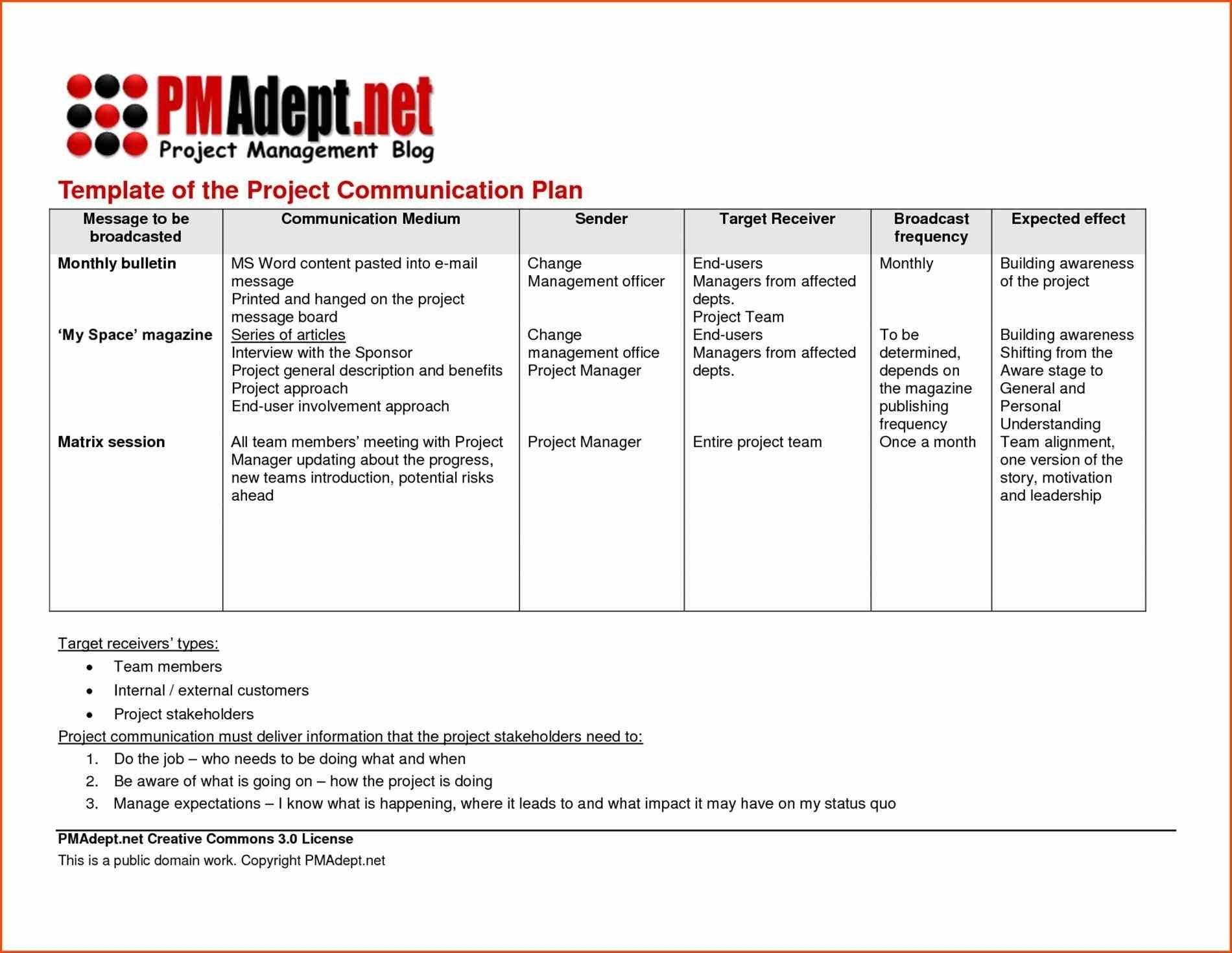 Simple Project Management Plan Template Excel | Exltemplates With Inside Project Management Plan Templates Free