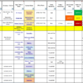 Simple Project Plan Template 3 Free Excel Spreadsheet Templates For With Project Management Spreadsheet Free
