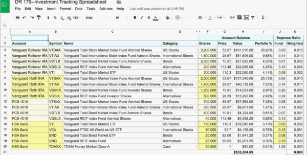 Simple Projectent Worksheet Template Excel Gantt Cheat Sheet Pdf For Project Management Cheat Sheet Pdf
