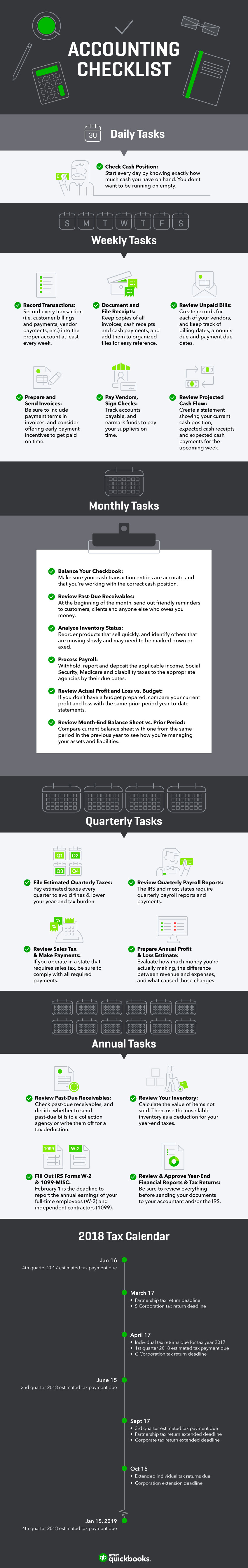 Small Business Accounting Checklist & Infographic | Quickbooks In Bookkeeping Checklist Template