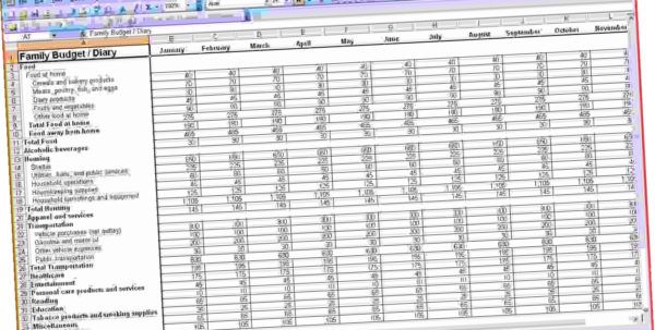 Small Business Bookkeeping Template W657 Spreadsheet Examples Free For Examples Of Bookkeeping For A Small Business