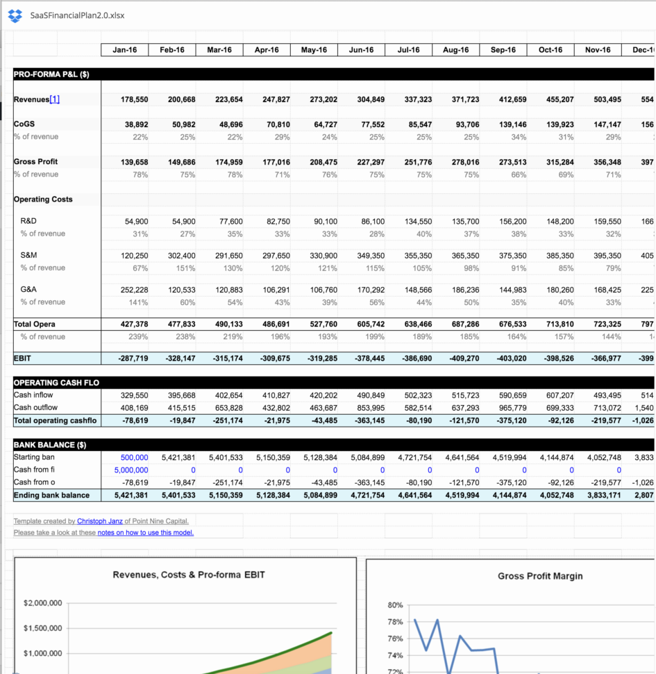 Small Business Financial Statement Form Inspirational Lovely Small With Bookkeeping In Excel