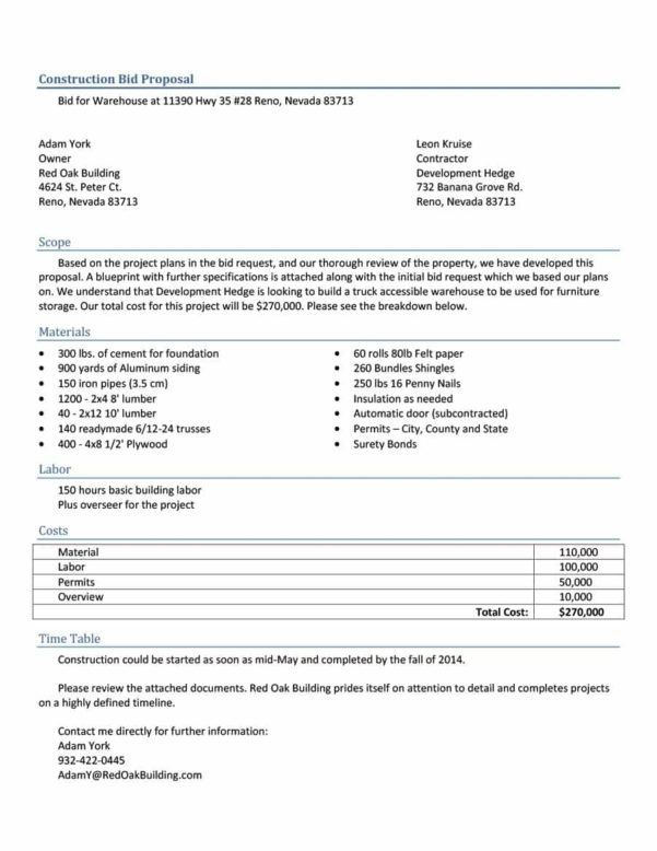 Software Pricing Proposal Template Useful 31 Construction Proposal Inside Construction Estimate Proposal Template