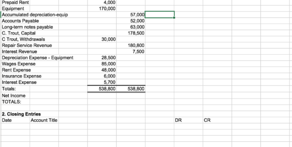 Solved: 1. Complete The Worksheet. Adjusted Trial Balance In Income Statement Worksheet