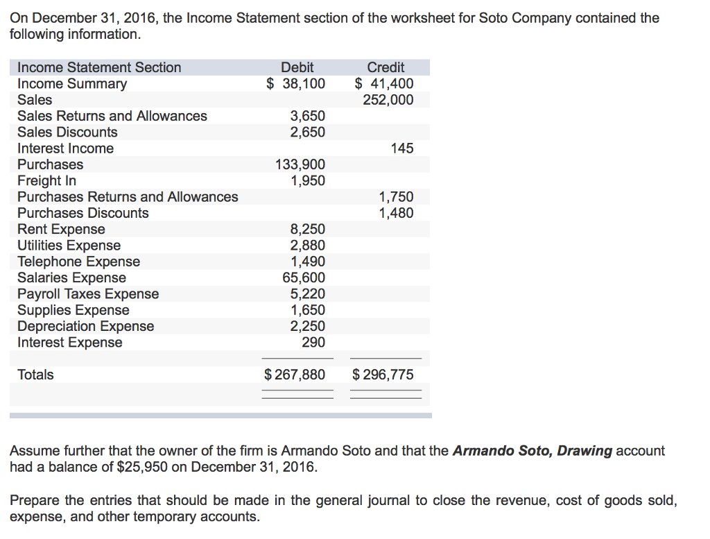 Solved: On December 31, 2016, The Income Statement Section Within Income Statement Worksheet