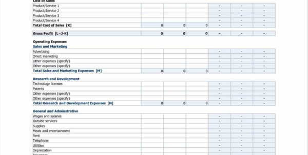 Spreadsheet And Expense Spreadsheet Laobingkaisuocom Calculating To With Profit Margin Spreadsheet Template