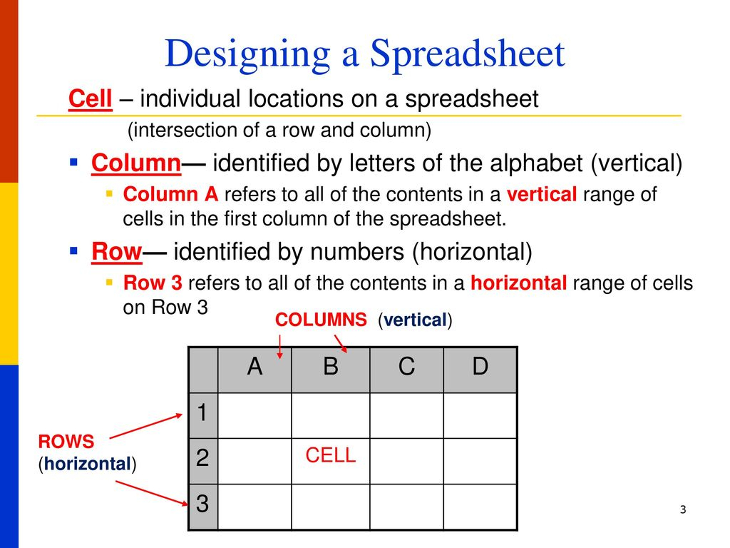 Spreadsheet Basics What Is A Spreadsheet?   Ppt Download Within What Is A Spreadsheet