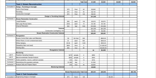 Spreadsheet Budget Excel Free Download Fresh Monthly Bud Sampleple Intended For Sample Spreadsheet Budget