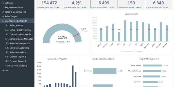 Spreadsheet Dashboard As Inventory Spreadsheet Excel Spreadsheet Within Recruitment Dashboard Xls