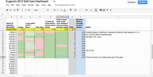 Spreadsheet Dashboard On Spreadsheet Software Merge Excel Throughout Spreadsheet Dashboard Tools