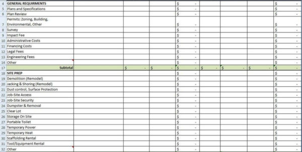Spreadsheet Example : Contractor Estimate Form Project Estimating To Within Residential Construction Estimate Form