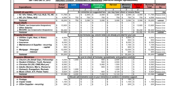 Spreadsheet Example Of Budget Excel Sample Monthly Worksheet In Intended For Spreadsheet Samples
