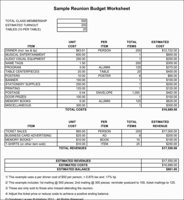 Spreadsheet Example Of Event Budget Template Planner Sample And Event Budget Spreadsheet Template