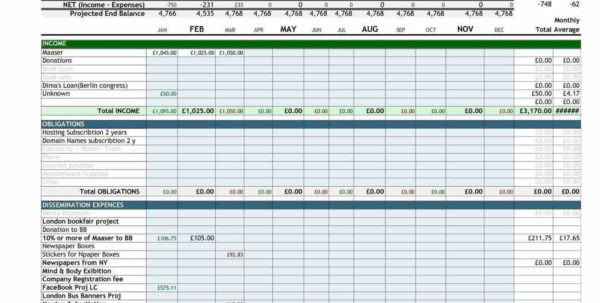 Spreadsheet Excel Home Budget Worksheet Template Motorobilia For With Home Financial Spreadsheet Templates