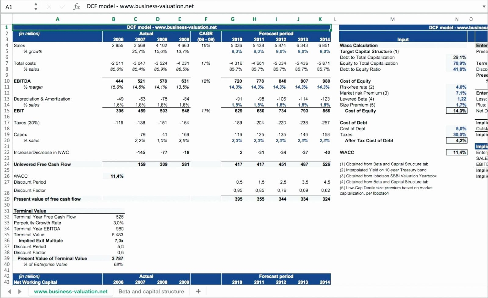 Spreadsheet Microsoft Excel Examples For Small Business In And Intended For Microsoft Excel Sample Spreadsheets
