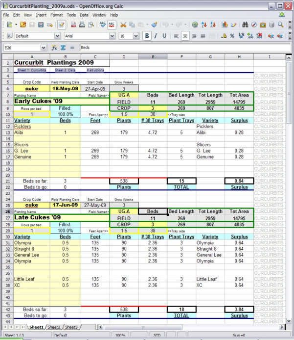Spreadsheet Planting Calculator   Snakeroot Organic Farm In Spreadsheets